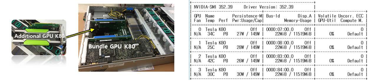 2중 GPU (Tesla K80) 설치 및 구성 목록
