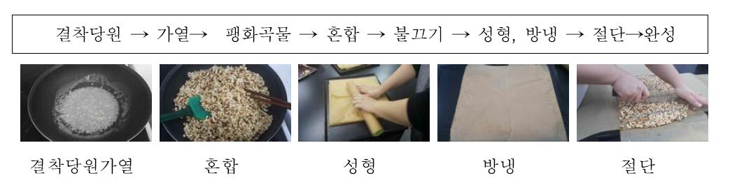 엿강정 제조공정