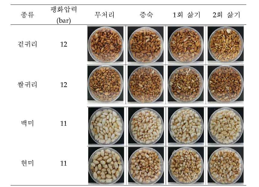 고압팽화 조건별 쌀귀리 겉귀리의 외관