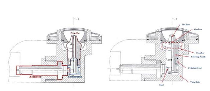 프랑스 SNECMA 社의 Divert thruster 특허모델