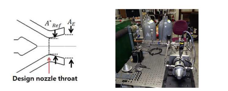 Cold gas 실험용 핀틀 추력기의 형상 및 실험장치 구성 사진