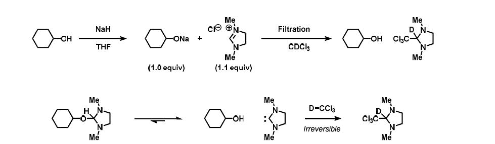 알코올 첨가체의 합성과 분해과정
