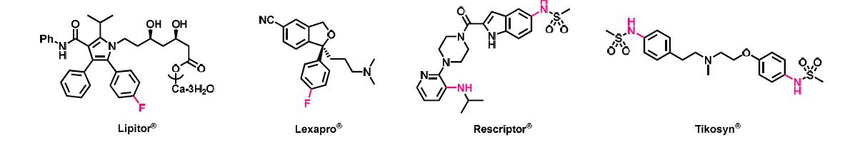 탄소-불소 혹은 탄소-질소 결합을 포함하는 대표적 의약품