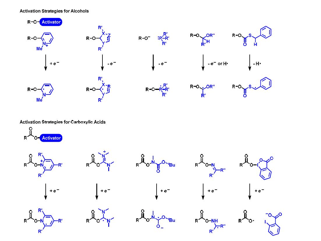 산화환원기작 활성 알코올 및 카르복시산 유도체