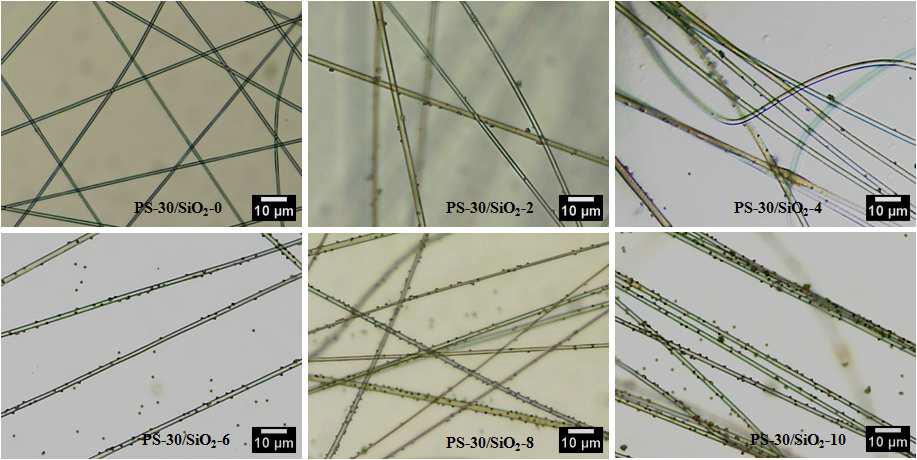 순수 nanofiber와 다양한 농도의 silica nanoparticle을 붙인 nanofiber의 optical micrographs