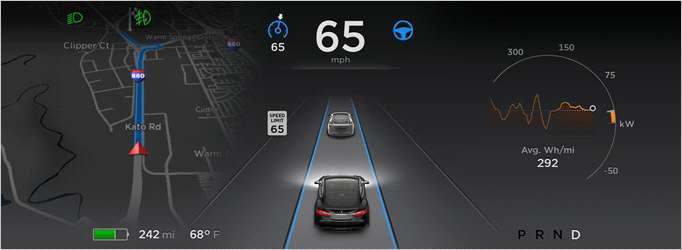 자율주행자동차 및 스마트카 개념도