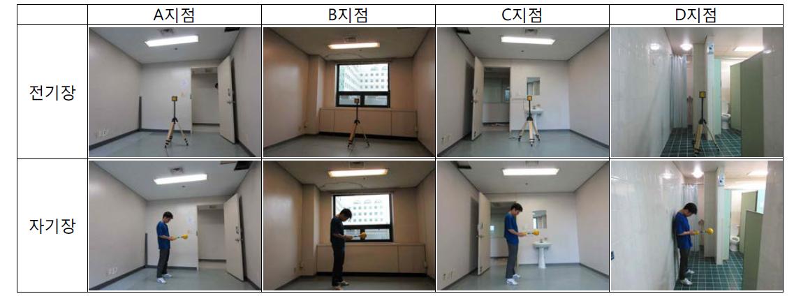A ~ D 지점 전기장 및 자기장 측정사진