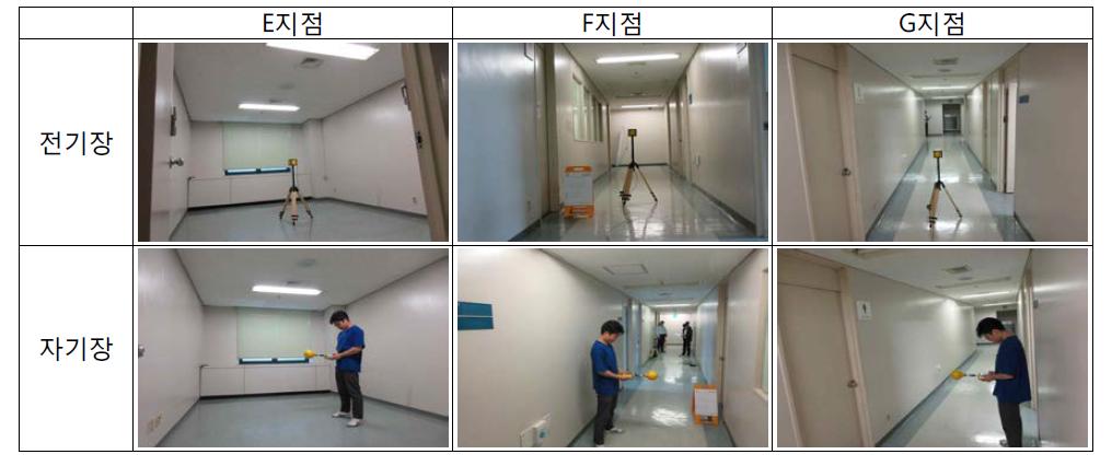 E ~ G 지점 전기장 및 자기장 측정 사진