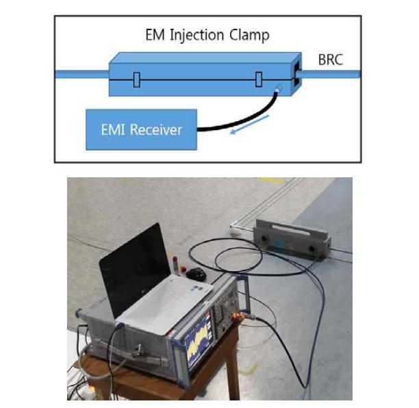 전도성 노이즈 측정 구성