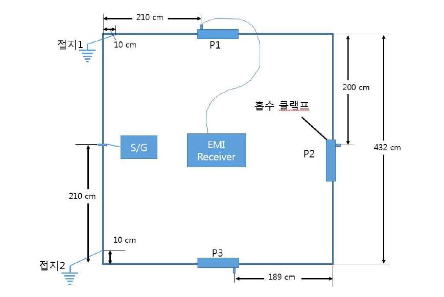단일 BRC-2 구성도