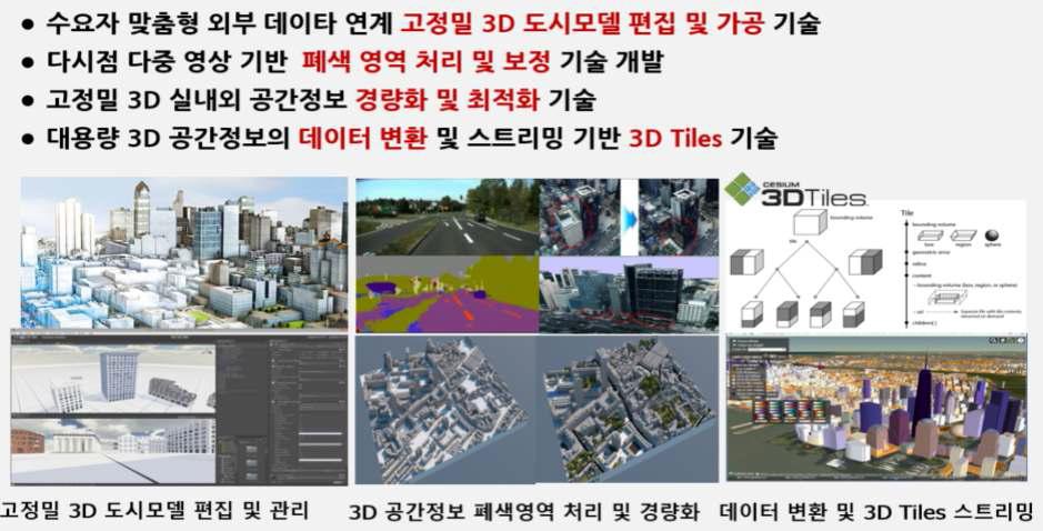 고정밀 3D 도시모델 저작 및 제공 기술 개념도