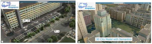 Virtual Singapore Project