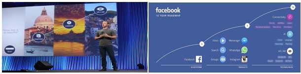 페이스북의 콘텐츠 공유 및 장기(10년) 기술개발 로드맵