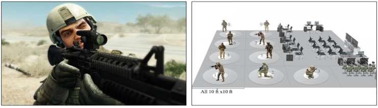 미국 병사의 가상현실 훈련시스템