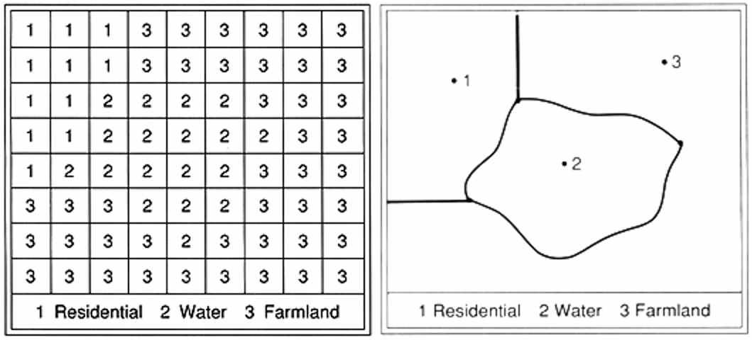 래스터 데이터와 벡터 데이터의 표현 방식 차이