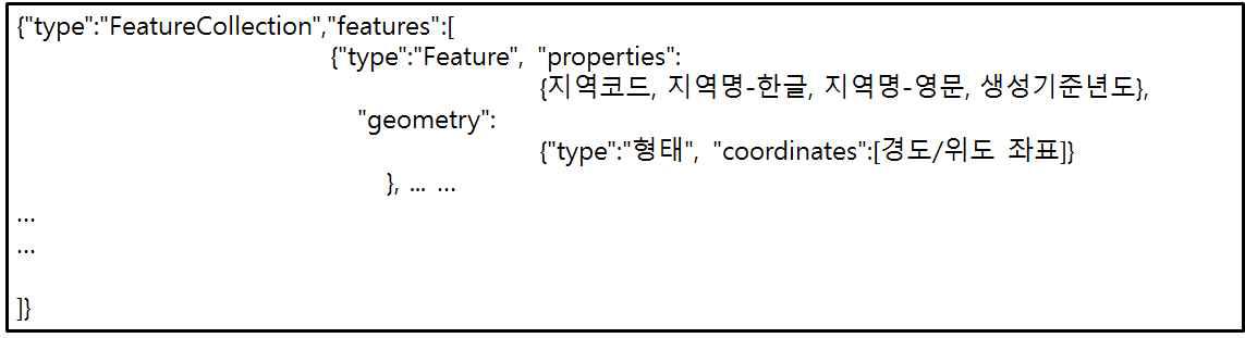 GeoJSON의 포맷 형식