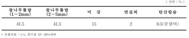 톱밥배지 혼합비율