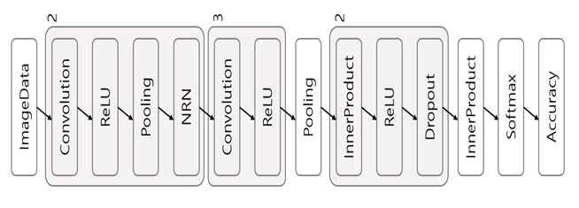 singleFrame RGB 네트워크 구조