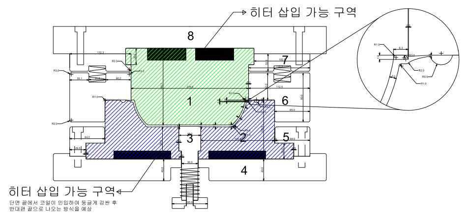 용탕단조를 위한 금형과 히타삽입 구역
