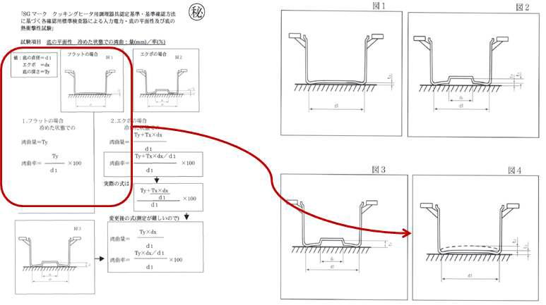SG_CH-IH_NEW_COOKING_hEATER 인정기준 및 기준 확인 방법