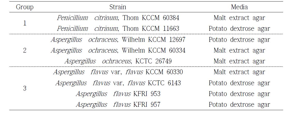 List of fungi and culture medium