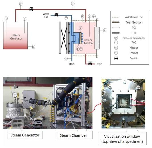수직평판 응축열전달 실험장치 모식도(상) 및 실측 이미지(하)
