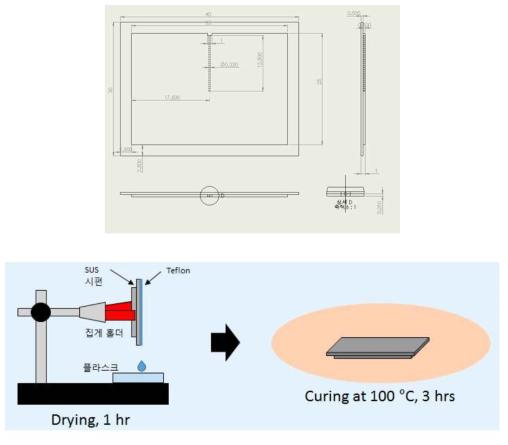 수직평판 응축 시험부 설계도면(상) 및 표면개질 공정 모식도(하)