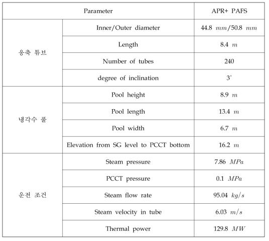 PAFS의 설계치수 및 운전 조건