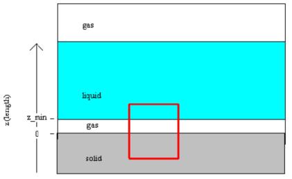 Sharp-kink approximation은 고체와 액체 사이에 반 데르 발스 힘에의해 밀도 구배가 형성되며, 밀도가 낮은 부분에서는 얇은 기체층이 형성되어 있는 것으로 가정한다.