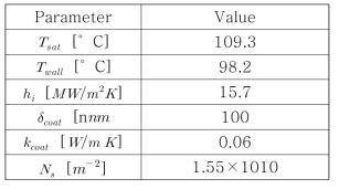 열전달 모델에 사용된 응축 조건 및 물성치.