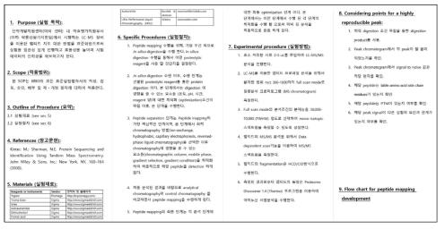 Peptide mapping분석을 위한 SOP
