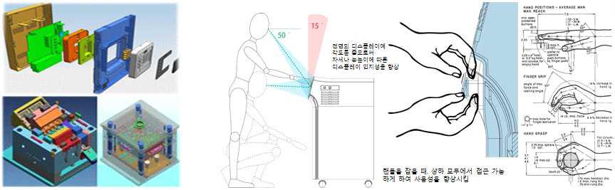 디자인/Mock-up품평회 검토 예시