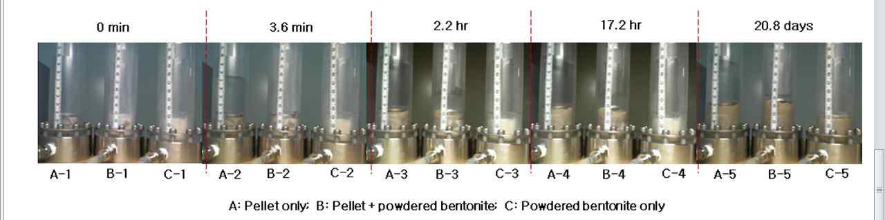 다층펠렛(multi layers of pellets)에서의 자유체적팽윤시험