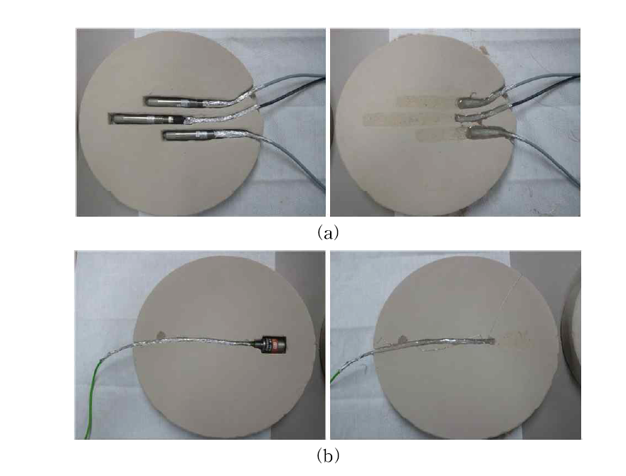 벤토나이트 블록 내 상대습도 센서(a)와 간극수압 센서(b) 밀봉