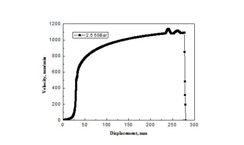 노즐목의 면적에 따른 가스압력에 따른 속도 시뮬레이션