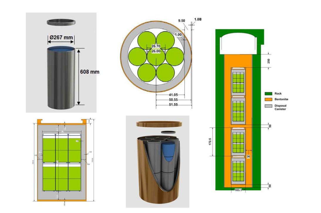 세라믹 고준위폐기물 저장용기, 처분용기 및 처분공 개념도 [3.3.1-1]