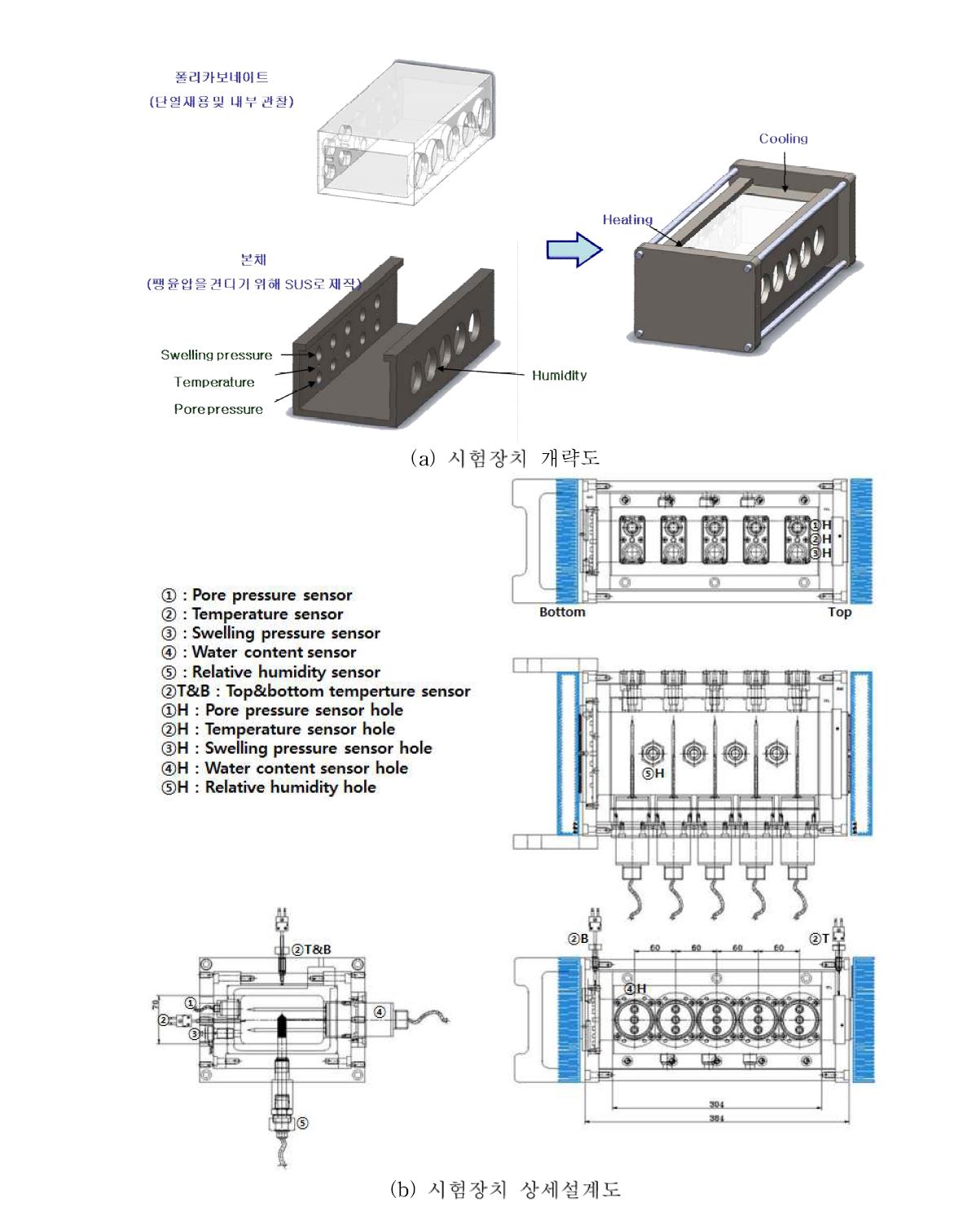 열-수리 복합거동 시험장치 본체
