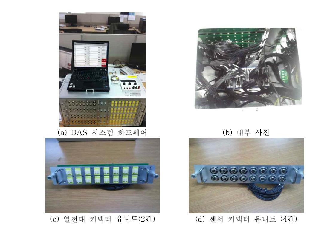 제작완료된 Lab-TH용 데이터 저장장치