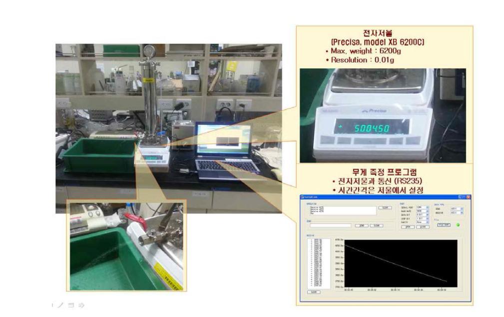 전자저울을 이용한 물공급장치 무게 측정
