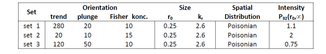 TASO 터널 주변 배경단열에 대한 통계 데이터[3.5.3-4]