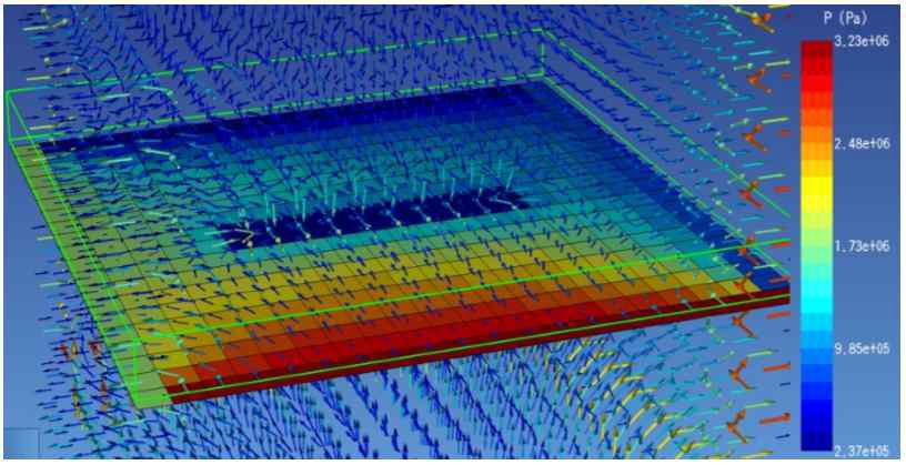 TOUGH2 코드를 이용한 해석영역 내 압력분포 변화