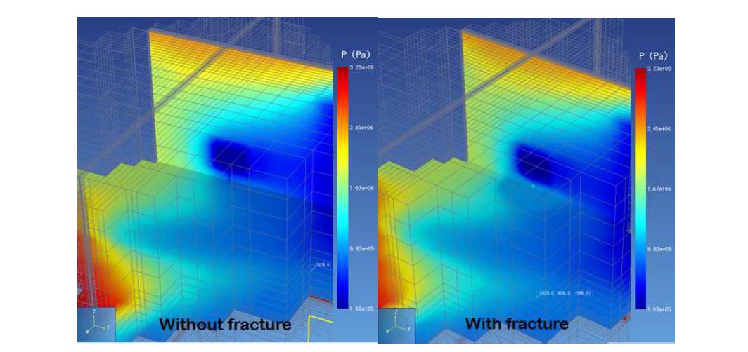 교차절리 유무에 따른 처분공 내 완충재의 수직/수평 압력분포 변화(0.1y)