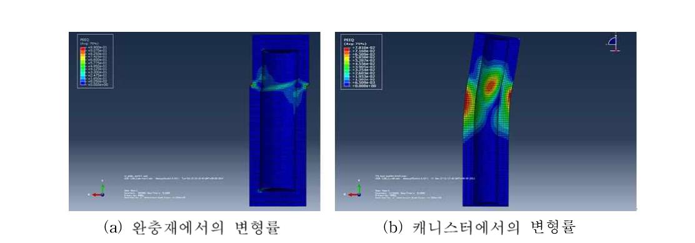 Case 2에 대해 0.3m 전단변위가 발생 후의 ABAQUS 해석결과
