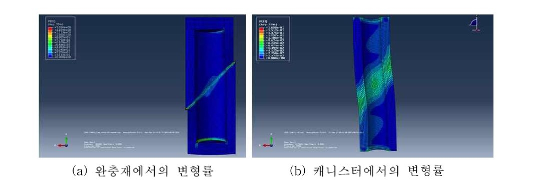 Case 3에 대해 0.3m 전단변위가 발생 후의 ABAQUS 해석결과