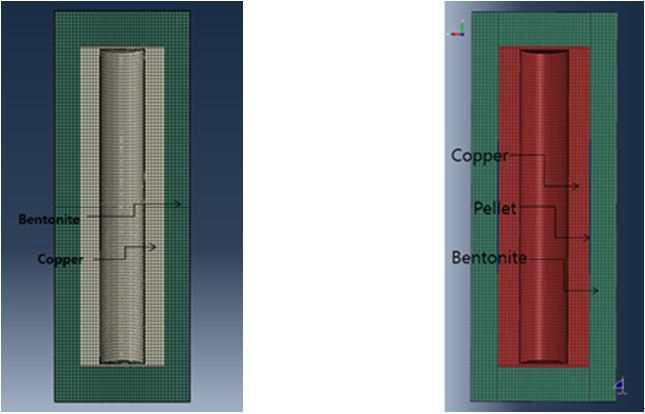 일반 완충재(좌)와 내진형 완충재(우)에 대한 ABAQUS 해석 모델