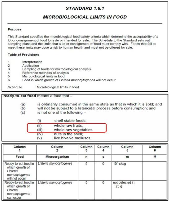 호주 Standard 1.6.1 Microbiological Limits in Food (상), 농산물 분류 (중),리스테리아 오염 가능성 여부에 따른 구분 (하)