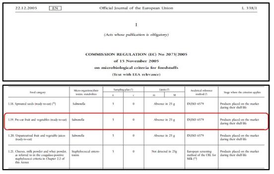 European Commission에서 제시하는 미생물 기준