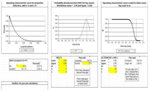 NEW sampleplan2 program의 수치에 따른 simulation 산출 예시 (2분법)