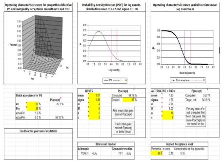 NEW sampleplan2 program의 수치에 따른 simulation 산출 예시 (3분법)