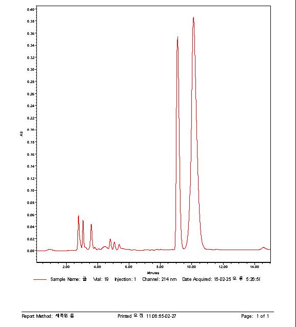 귤 추출물의 HPLC 분석 이미지